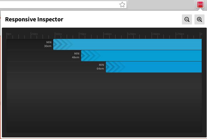 menu responsive inspector